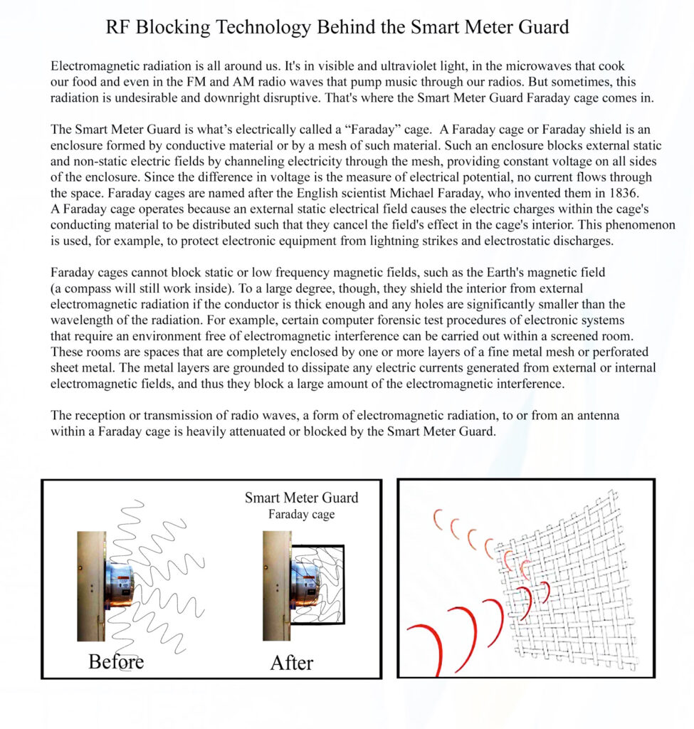 RF-Blocking-technology-from-Smart-Meter-Guard